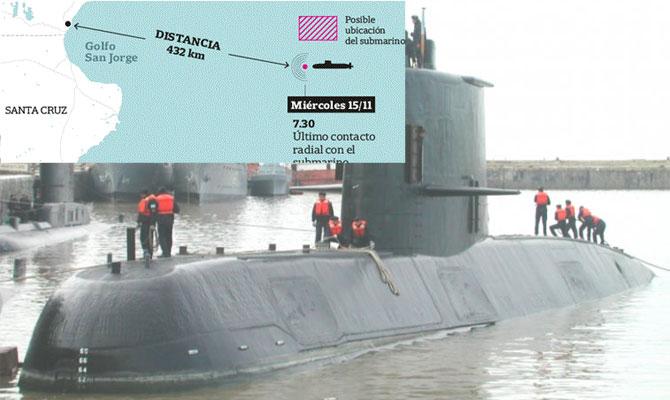 Картинки по запросу ara san juan submarine